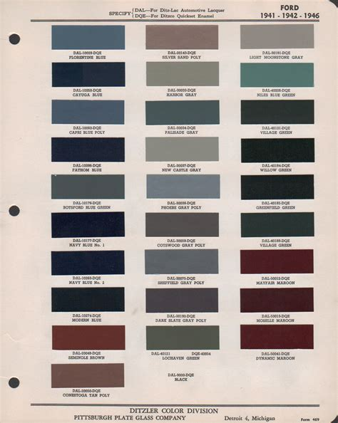 1930 ford paint codes