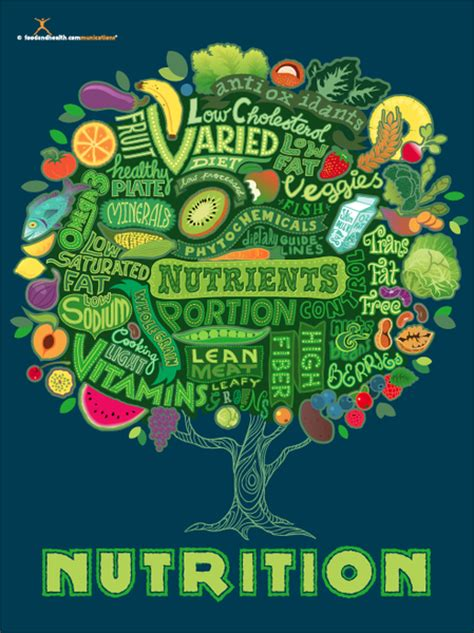 tree  nutrition poster  nutrition education store