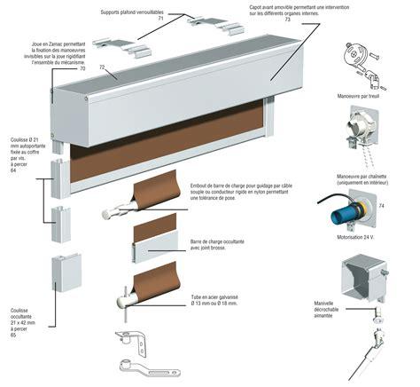 conforama cuisine bruges store d interieur occultant 12 store enrouleur sur mesure caspar stores evtod