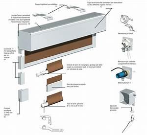Toile Pour Store Enrouleur Exterieur : le store enrouleur coffre ~ Edinachiropracticcenter.com Idées de Décoration