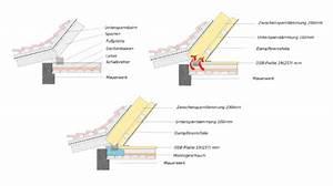 Zwischensparrendämmung Ohne Unterspannbahn : dach d mmen wenn fu pfette auf deckenbalken liegt ~ Lizthompson.info Haus und Dekorationen