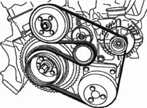 2000-05 Bmw X5 3 0l Serpentine Belt Diagram