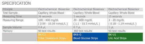 benecheck    multi monitoring meter blood glucose