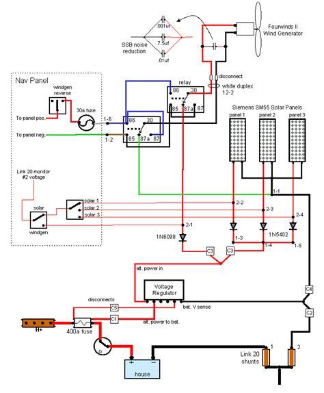Electrical Engineering World Wind Generator Solar
