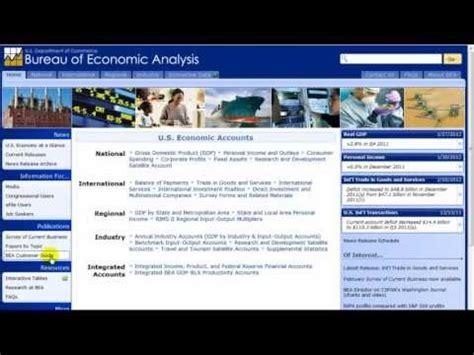 bureau of economics how to search the bureau of economic analysis