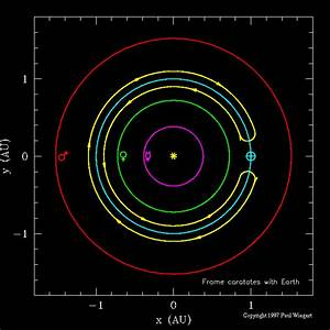 Asteroid Cruithne - Pics about space