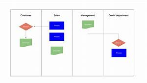 5 Useful Diagrams For Product Managers