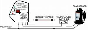 Ds-all Universal Adjustable Defrost Timer