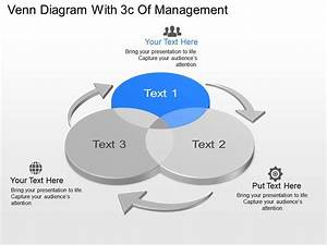 Venn Diagram With 3c Of Management Powerpoint Template Slide