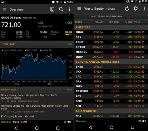 best trading app 10 best forex trading apps for android