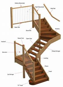 10 best images about house parts on Pinterest Parts of a