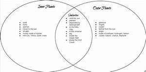 Inner Planets vs. Outer Planets - Solar System Study