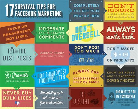 Top 17 Best Facebook Marketing Survival Tips Online Flow Chart Diagram With Examples Flowchart Conventions In English Template Free Circular Visio For Big Bang Simbol Print Research