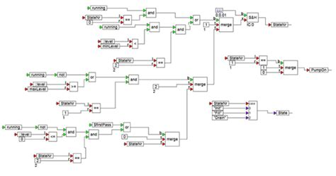 logic block diagram in solidthinking embed courtesy of altair solidthinking
