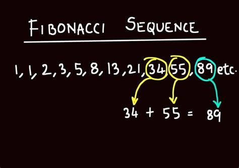 How Use Fibonacci For Forex Market Traders Institute