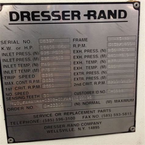 Dresser Rand Careers Uk by Dresser Rand Baton Bestdressers 2017