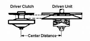 Comet Clutch Belt Chart Buggynews Buggy Forum View Topic Yerf Dog Go Kart