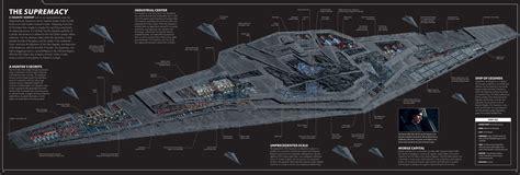 Rpggamer.org (starships D6 / The Supremacy (mega-class