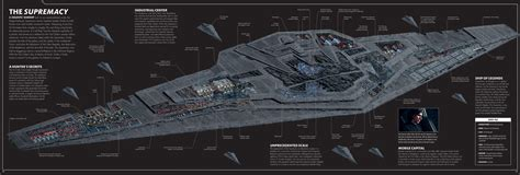 supremacy cross section starwarsleaks