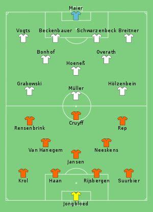 Campionato mondiale di calcio 1974 - Wikipedia