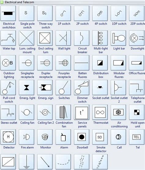 uk house wiring diagram symbols electrical and telecom cool ideas in 2019 electrical symbols residential electrical house