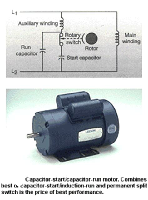 Capacitor Start Run Motors
