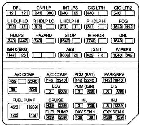 1995 Cadillac Fleetwood Fuse Box Diagram by 1996 Cadillac Sedan Fuse Box Location