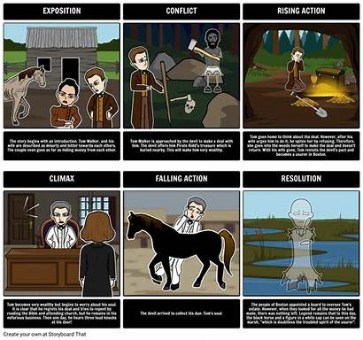 Walker Devil Tom Plot Diagram Summary Storyboard