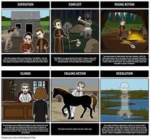 The Devil And Tom Walker Plot Diagram Storyboard