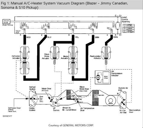 1985 S10 Wiring Diagram by 1985 S10 2 8l Vacuum Diagram List Of Wiring Diagrams