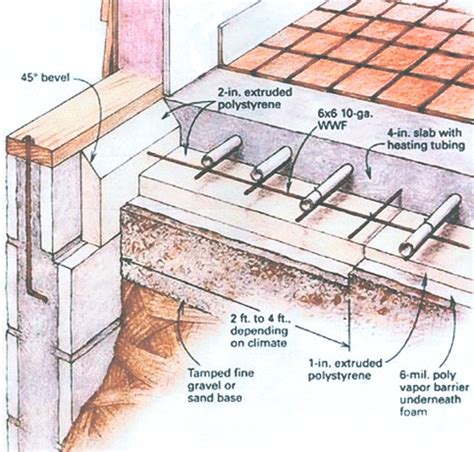 heated floor tile insulating concrete slabs for radiant floor heating systems