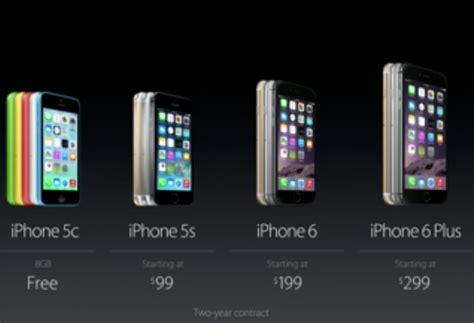 iphone 6 cena oto nowe modele iphone iphone 6 i iphone 6 plus