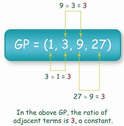 Geometric Arithmetic Progressions Progression Introduced Grade Definitions