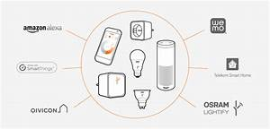 Welches Smart Home System : partner systems osram lamps ~ Michelbontemps.com Haus und Dekorationen