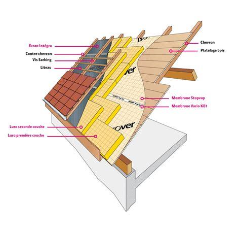 isolation de la toiture par l ext 233 rieur en neuf solutions