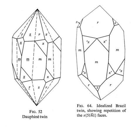 quartz crystal coloring page sketch coloring page