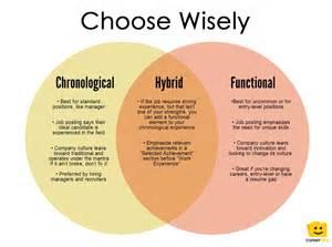 Resume Tip Tuesday Choosing Between Functional