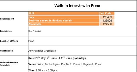 Upload Resume For In Mumbai by Submit Resume In Wipro Upload Resume In Hcl Technologies Ebook Database Resume Upload In