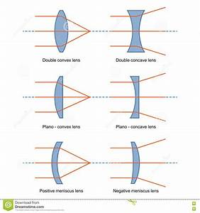 27 Plano Convex Lens Ray Diagram