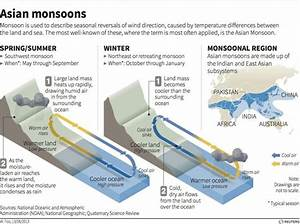 Infographic Courtesy Of Thomson Reuters  Asian Monsoons
