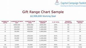 What Is A Gift Range Chart Anyway  Capital Campaign Basics