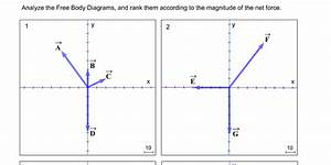 Solved  Analyze The Free Body Diagrams  And Rank Them Acco