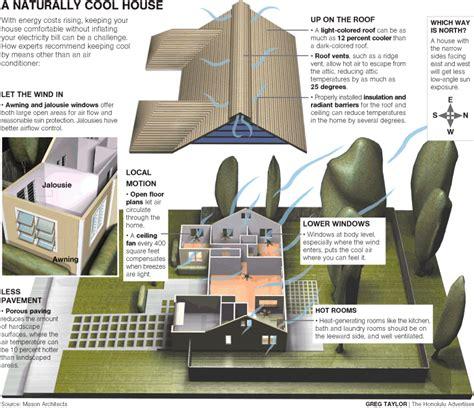 green home designs islanders warm up to green home design the honolulu