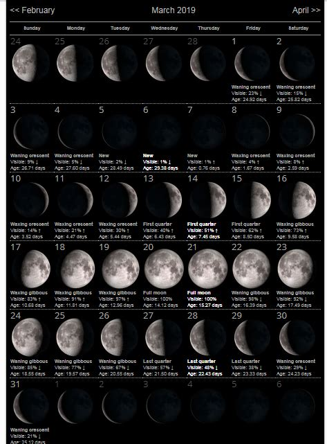 moon calendar march  full  moon moon calendar