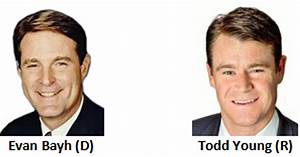 Evan Bayh Vs  Todd Young  Nonpartisan Candidate Guide For