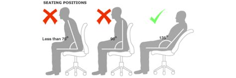 the science of posture why sitting up makes you