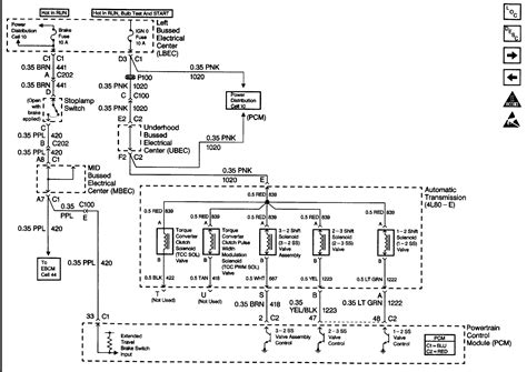 2003 Gmc Wiring Diagram by 1999 2003 Vortec V8 Pcm Schematics