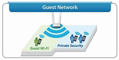 Guest Network Fi Wi Router Wireless Edimax