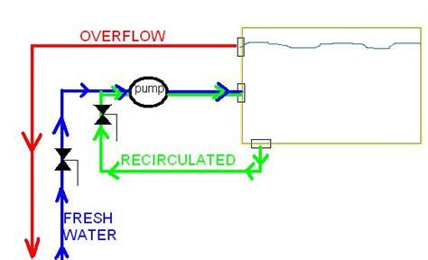 Bass Boat Livewell Plumbing by Tracker Boats Live Well Drain Schematic Get Free Image