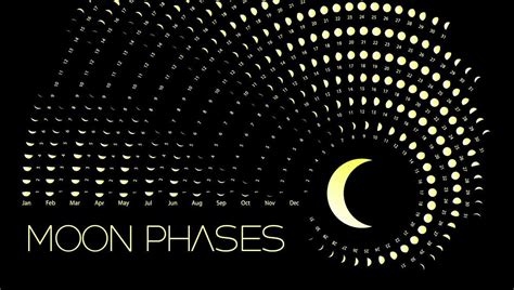 march moon phase calendar detailed moon phase information